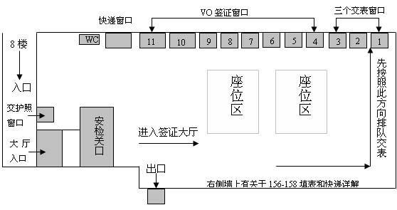上海签证处内部布置图